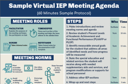 Virtual IEP Sample Meeting Agenda including roles, technology tips and a sample agenda