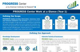 PROGRESS Center work at a glance year 1 review