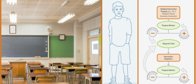 Cover of Intensive Intervention Module including Classroom, drawing of a boy and the DBI process graphic